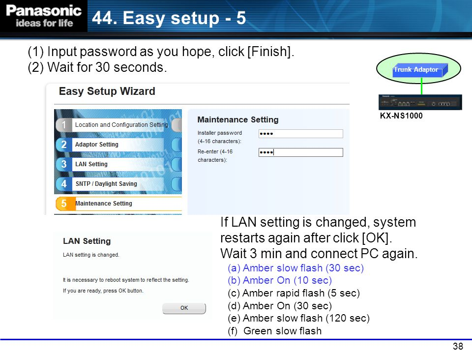 44. Easy setup - 5 (1) Input password as you hope, click [Finish]. (2) Wait for 30 seconds. Trunk Adaptor.